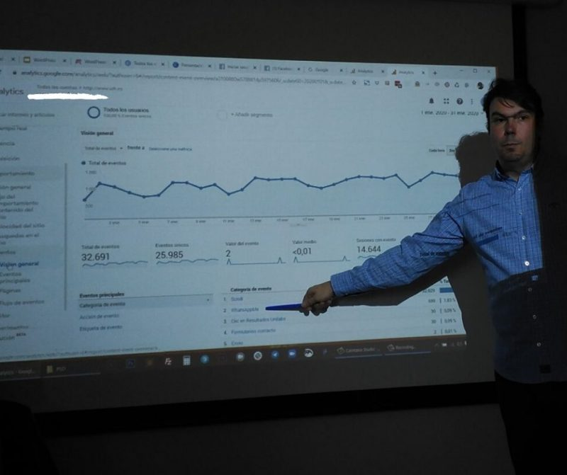 Google Analytics Carlos García